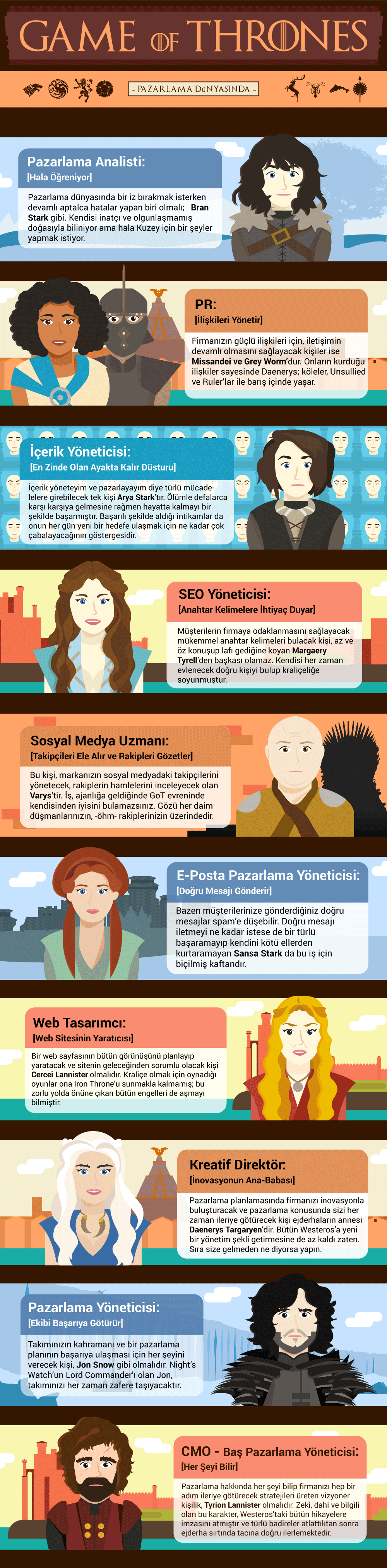 game of thrones karakterleri ajans pazarlama